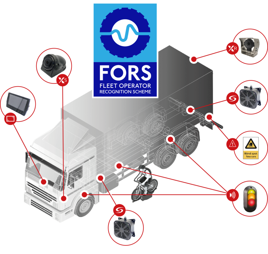 FORS Fleet Operator Recognition Safety Equipment