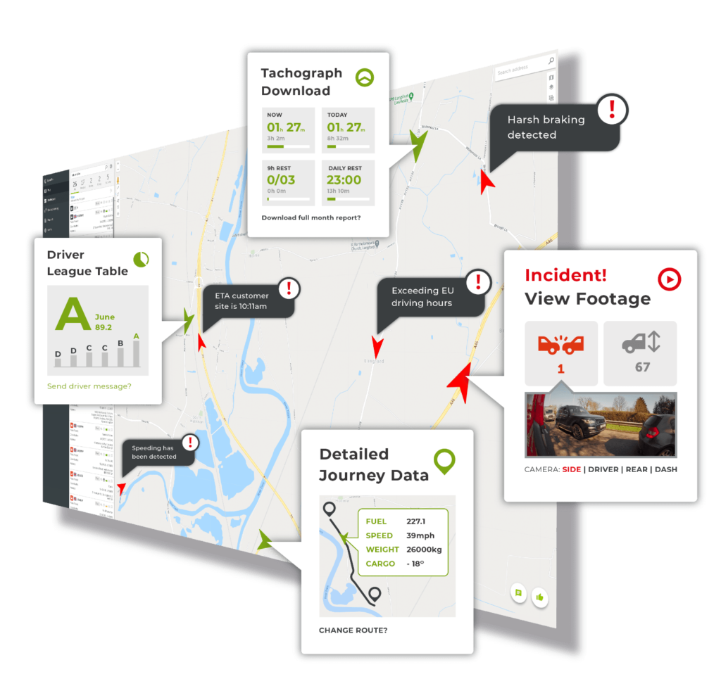 unified telematics map